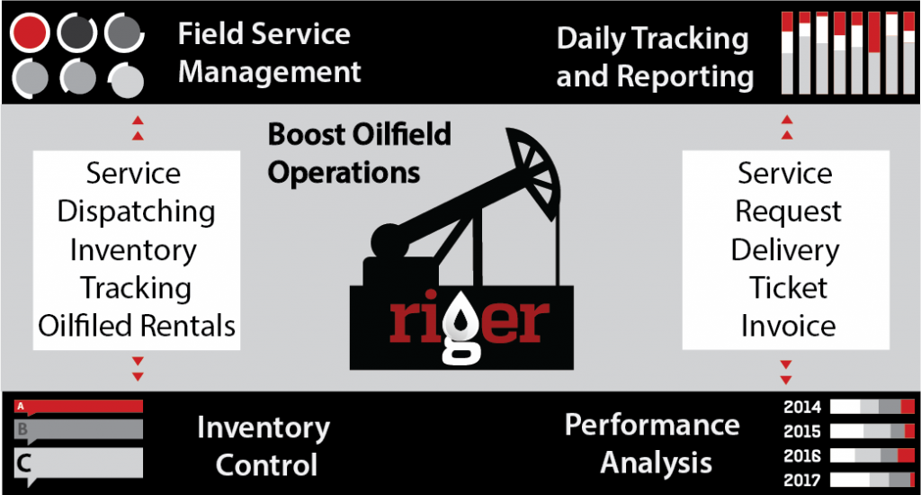 RigER_Boost_Oilfield_Operations_C