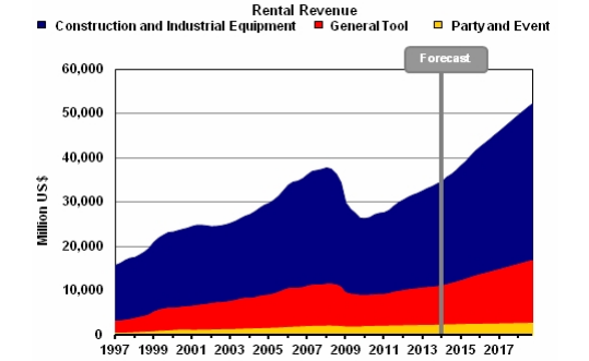 rental-revenue-graph.jpg