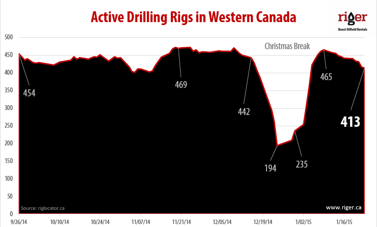 2015-01-23_Active_Drilling_Rigs