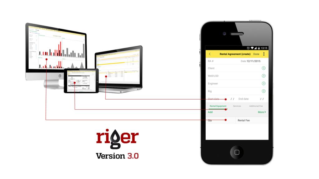 RigER-3004-V3-C