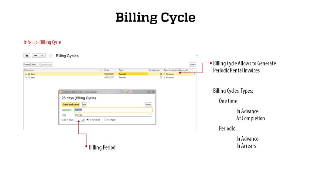 Billing Cycle - RigER - Oilfield Rental Software