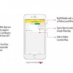 RigER Mobile 1.6